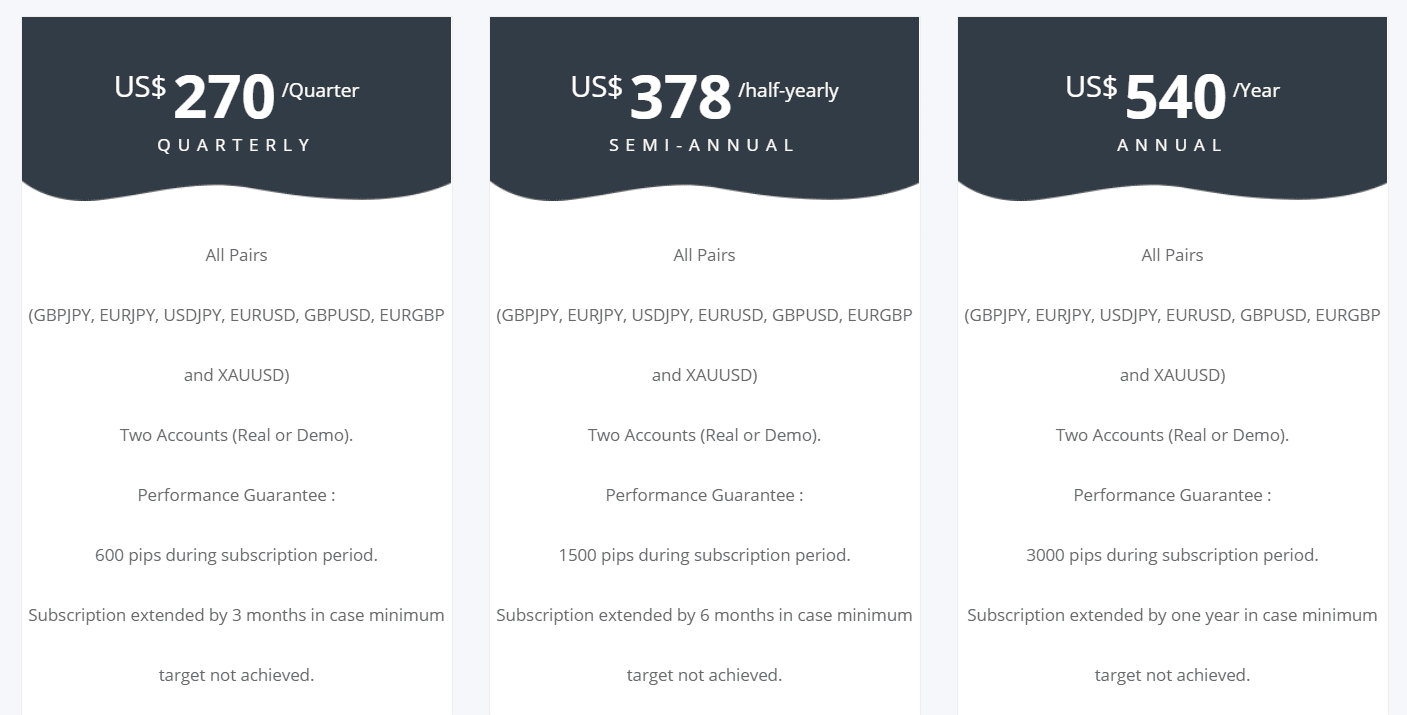 IndEX EA pricing