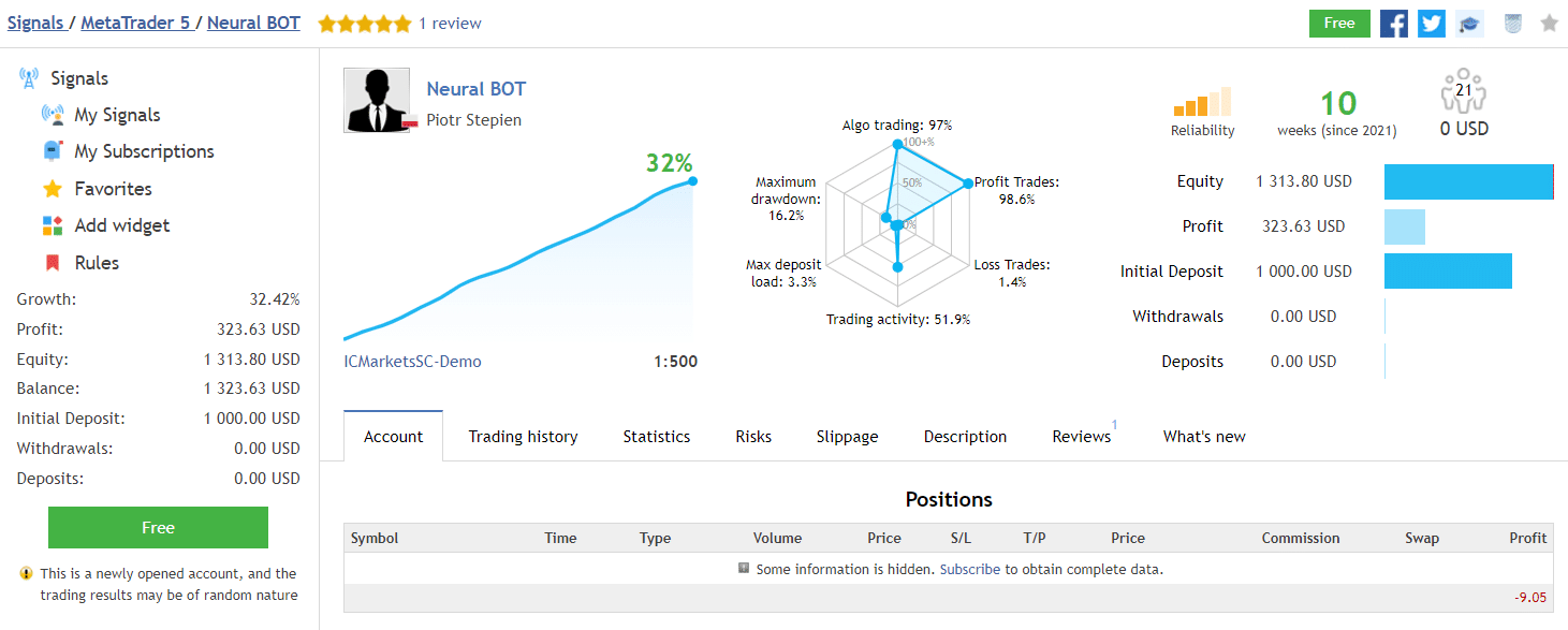Neural Bot trading results