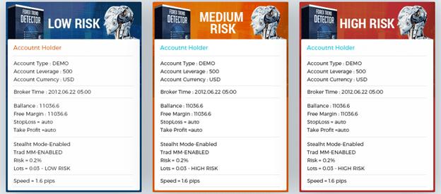 Forex Trend Detector - account type