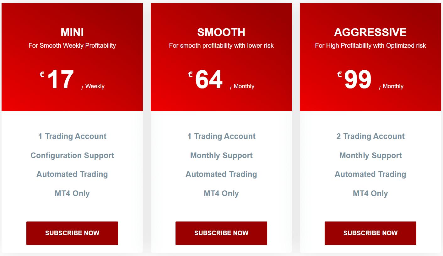 Hot Profit Robot price