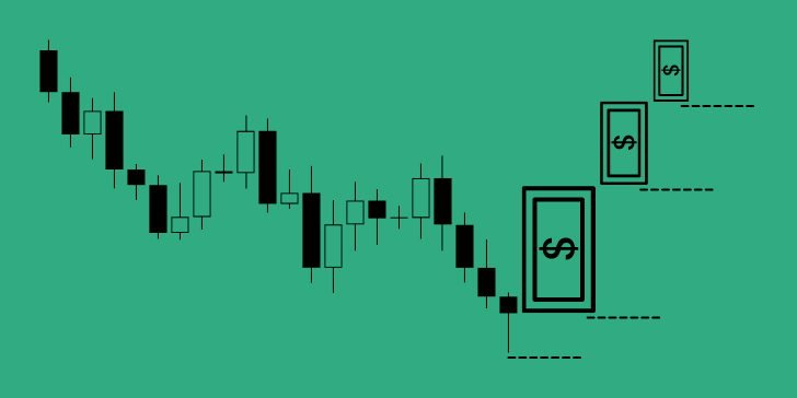Image of a candlestick chart showing dollars in a stepping sequence