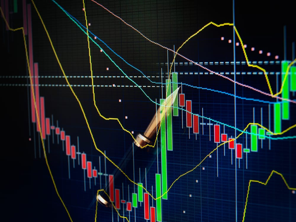 How to Buy the Dip in Forex Trading