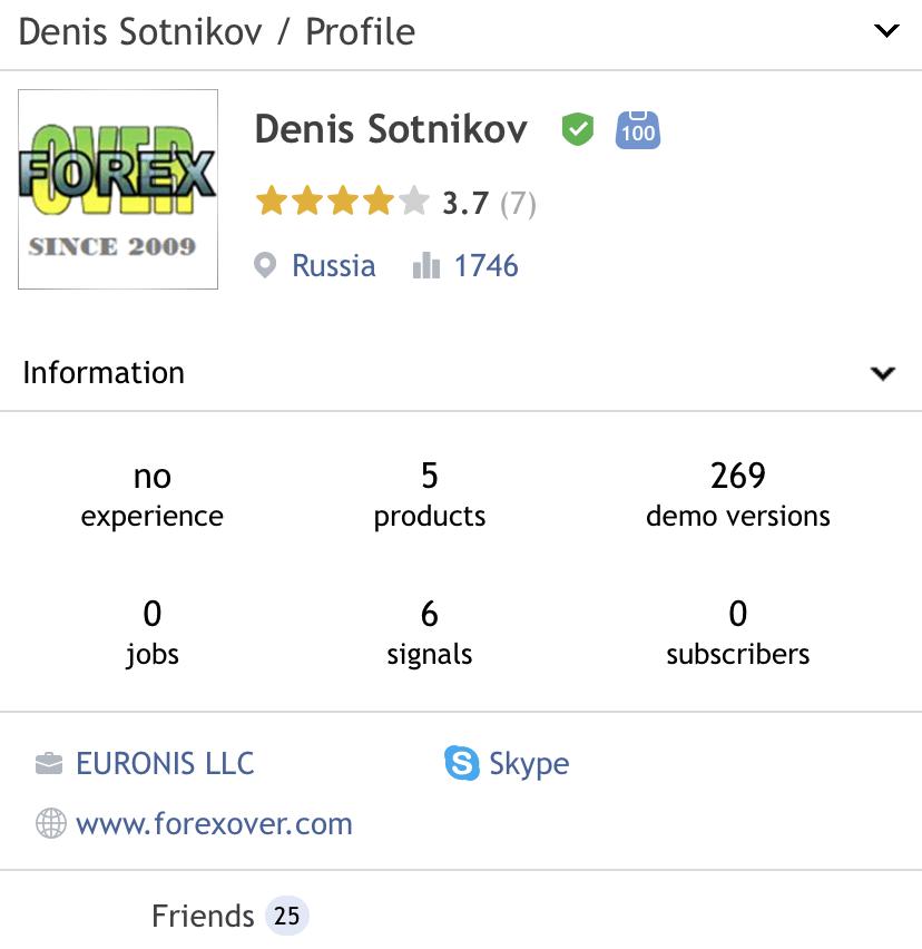 Developer's profile.