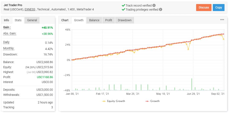 Jet Trader Pro trading results.