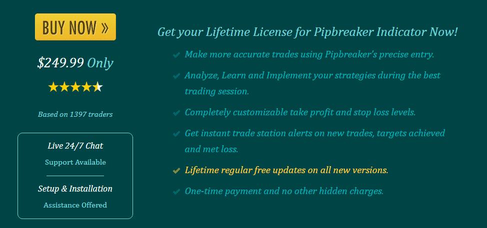 Pipbreaker's pricing plan.