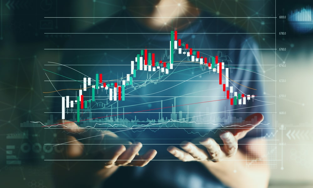 How to Trade With Scaling In and Out in Forex