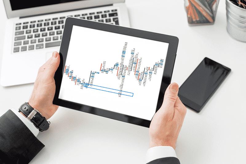 Footprint Charts: Definition, Interpretation, Trading Strategies and More
