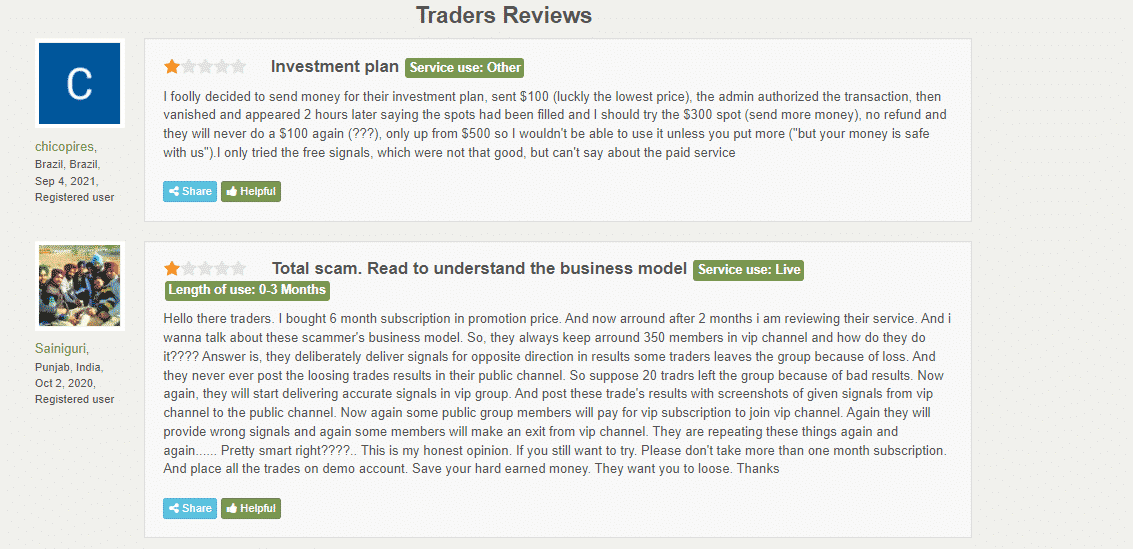 User reviews for FxProfitSignals on Forexpeacearmy.